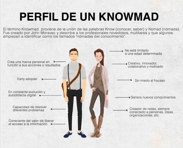 Nómadas del conocimiento